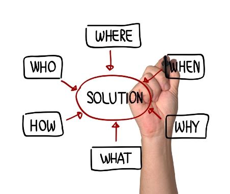 Why association must have business plan